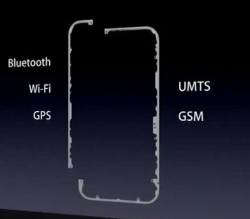 Iphone4-gsm