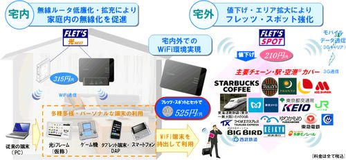 Pocket_hikari