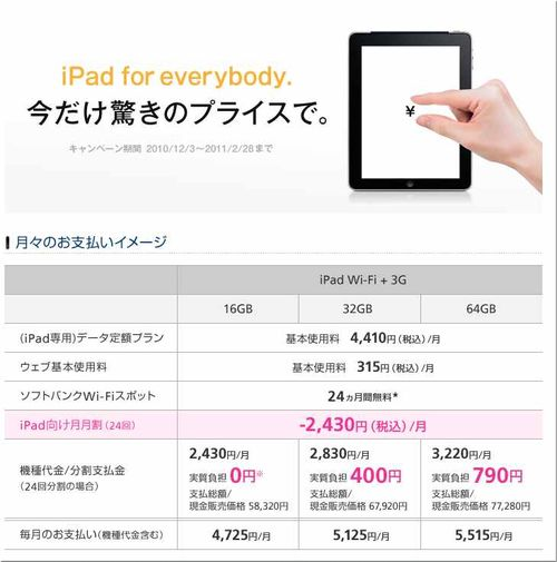 Softbank-ipad