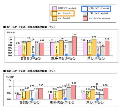 ICT総研 市場調査・マーケティングカンパニー2