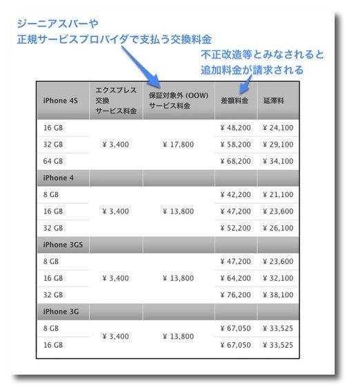 DropShadow ~ アップル - サポート - サービス回答センター