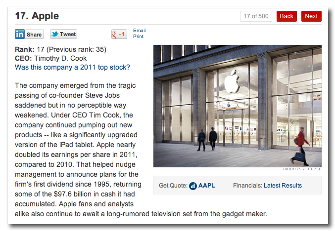 ~ Apple - Fortune 500 - AAPL-1