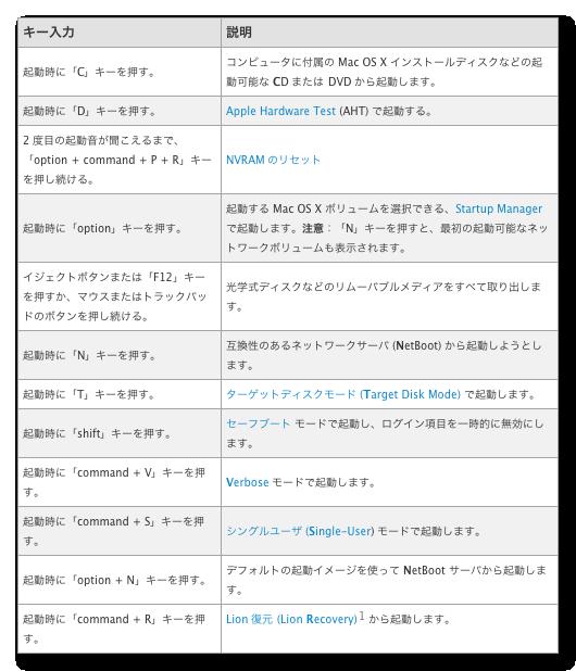 ~ Mac - 56 個のノート-2