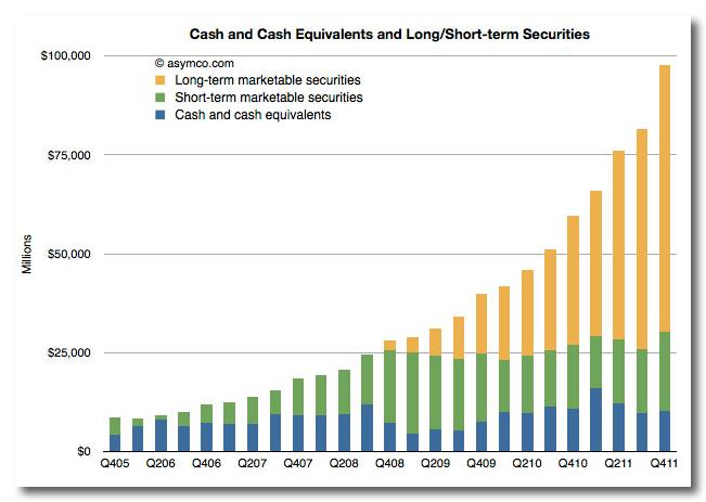 ~ cash-120124