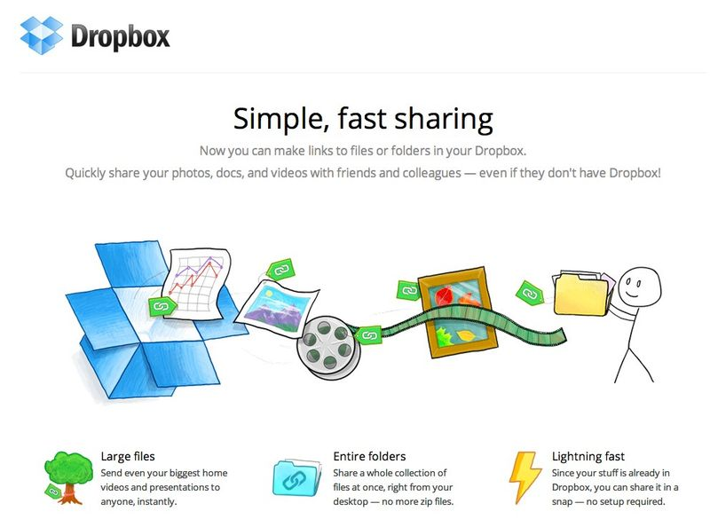 Simple, fast sharing - Dropbox