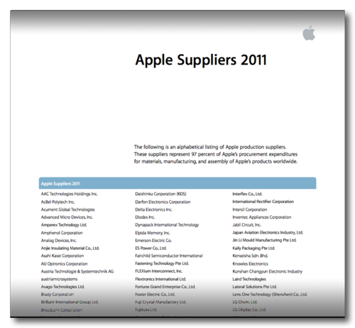 ~ images.apple.com_supplierresponsibility_pdf_Apple_Supplier_List_2011.pdf