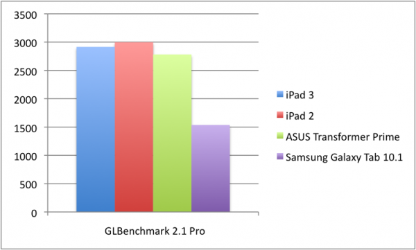 GLBenchPro-600x361 (1)