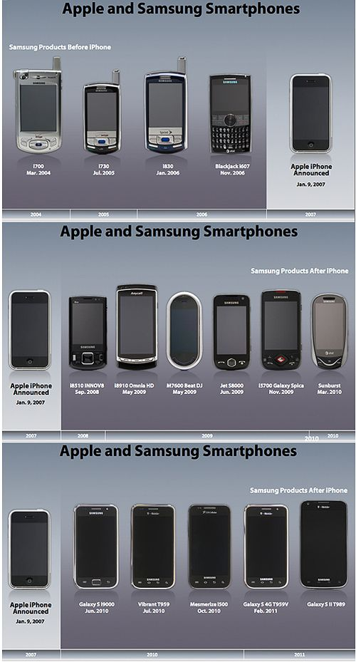 Apple_Samsung_Smartphone_Timeline1